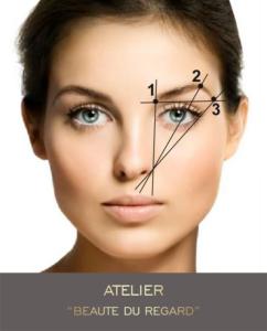 """Atelier """"Beaute du Regard"""""""